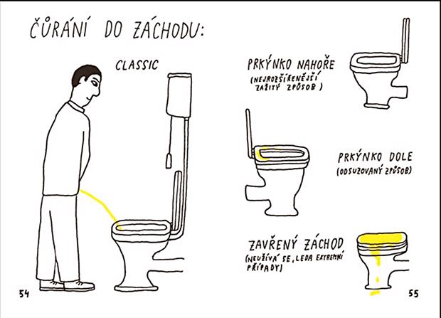 Nejčastěji se používá záchod.