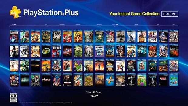 Hry, které jste mohli díky PS+ získat zdarma v roce 2013.
