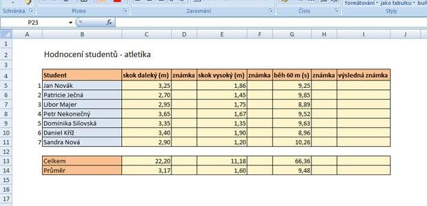 Naše tabulka po prvních úpravách vzhledu a s funkcemi Suma a Průměr.